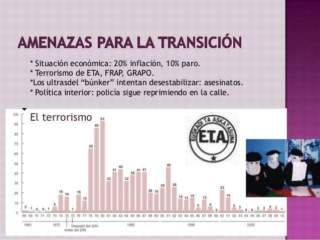 """El terrorismo * Situación económica: 20% inflación, 10% paro. * Terrorismo de ETA, FRAP, GRAPO. *Los ultrasdel """"búnker"""" in..."""