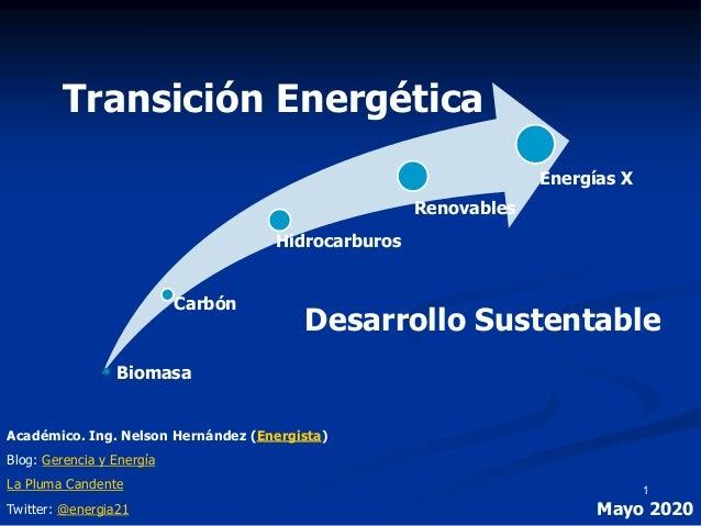 Carbón Hidrocarburos Renovables Biomasa Energías X Transición Energética Académico. Ing. Nelson Hernández (Energista) Blog...
