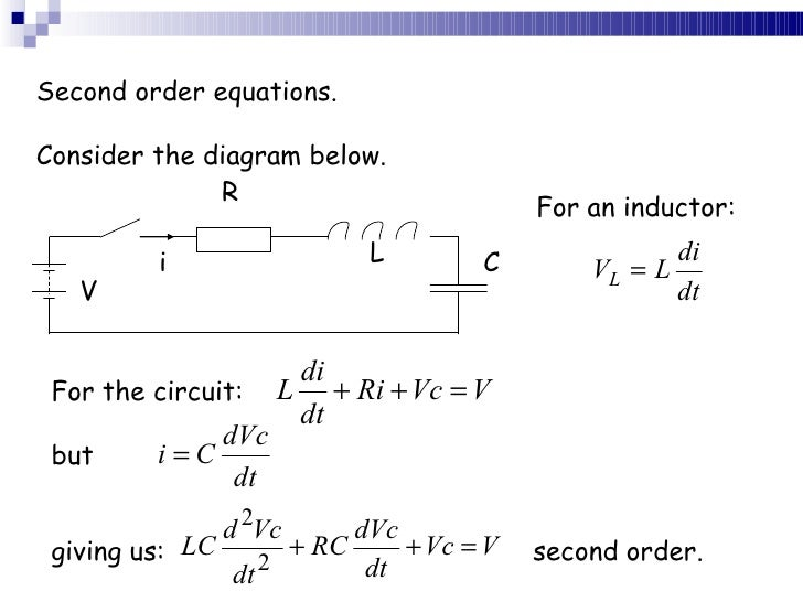 Second order circuits khan academy anything wiring diagrams transient responses laplace transforms rh slideshare net rl circuit lc circuit ccuart Choice Image