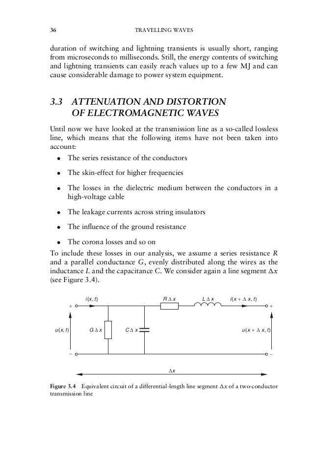 fidm essay transients in power systems wiley fidm fashion  transients in power systems wiley