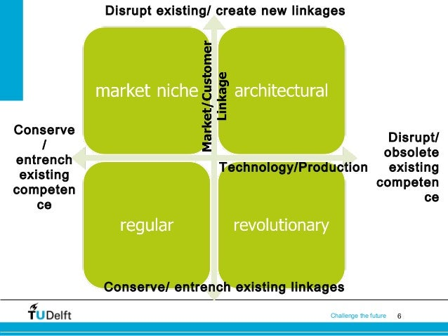 Disrupt existing/ create new linkages  Conserve / entrench existing competen ce  Disrupt/ obsolete Technology/Production e...