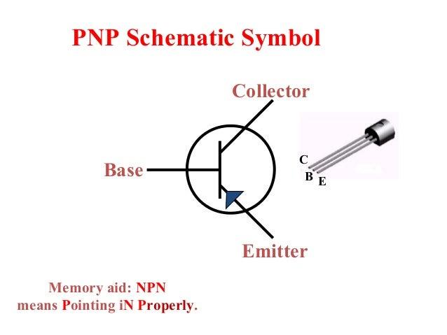 Medium current, high performance, low voltage PNP transistor