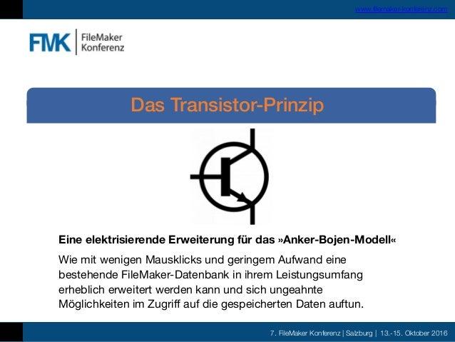 7. FileMaker Konferenz | Salzburg | 13.-15. Oktober 2016 www.filemaker-konferenz.com Eine elektrisierende Erweiterung für ...
