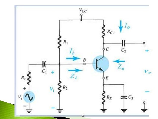 bjt ac analysis Ac analysis can give in practice acceptable results, if the voltages and currents vary a little in percents around the dc operating point values in other words the dc component of any current or voltage is much larger than the ac component.