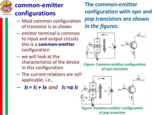 US4924288A - High current-gain PNP transistor - Google Patents
