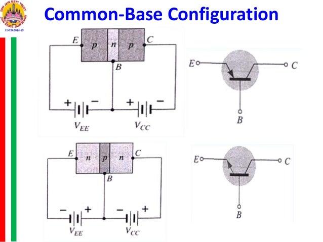 Npn Transistor Symbol Pnp Transistor Symbol