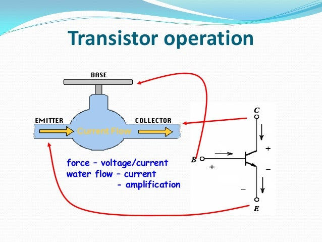 Transistors ... Reverse Charge