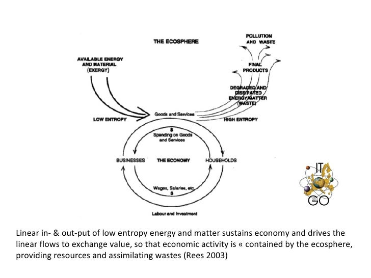 relationship between social capital and poverty