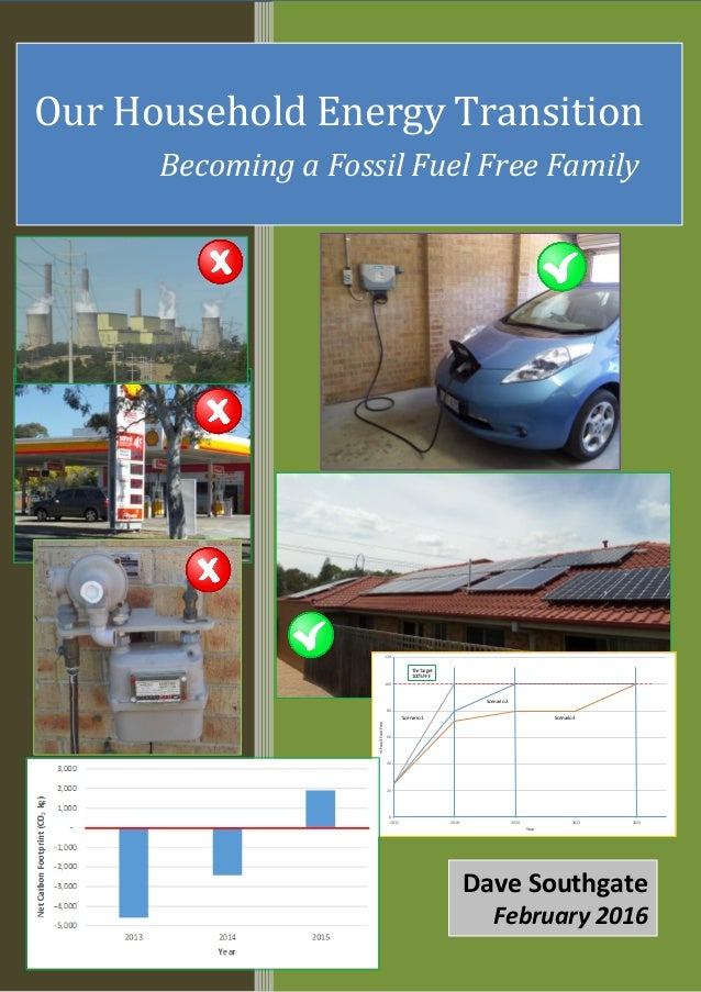 1 Dave Southgate February 2016 Our Household Energy Transition Becoming a Fossil Fuel Free Family 0 20 40 60 80 100 120 20...