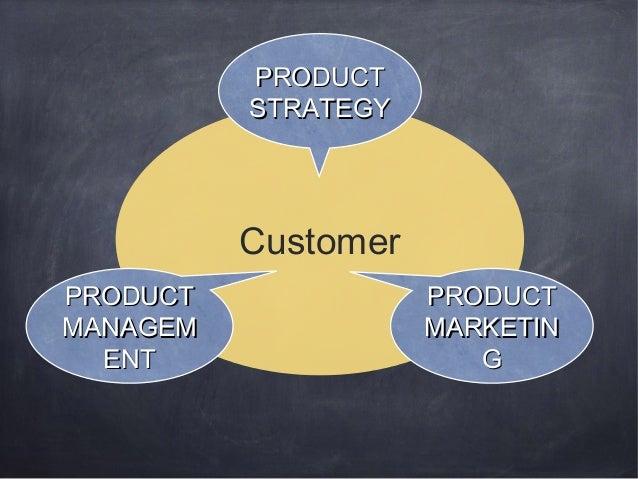 Vectors Customer/Technical Support Technical Sales/Sales Engineer Business Analyst Subject Matter Expert Entrepreneur Inte...