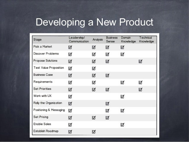 I Help Product People Team coaching via UpUp Labs Tools: Reqqs - the smart roadmap tool for product people Blog: ProductPo...