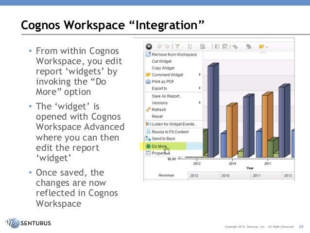 cognos workspace advanced