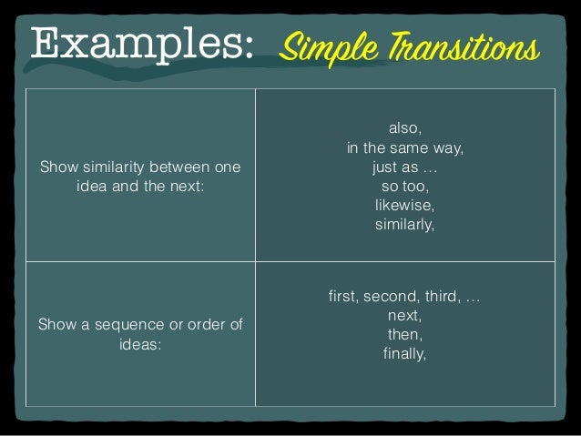 good transitions for essays