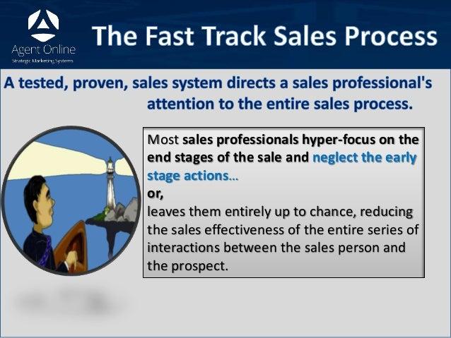 track sales online