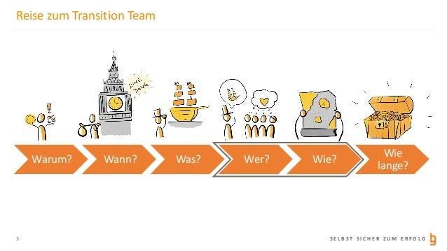 Schlüsselrolle Transition Team - Erfolgreich zur agilen Organisation Slide 3