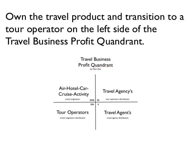 Own the travel product and transition to a tour operator on the left side of the Travel Business Profit Quandrant.