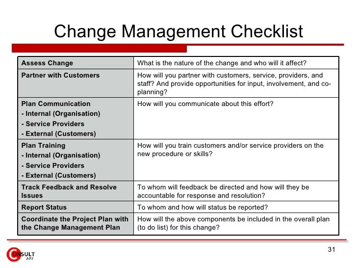 Transition transformation change for It change management process template