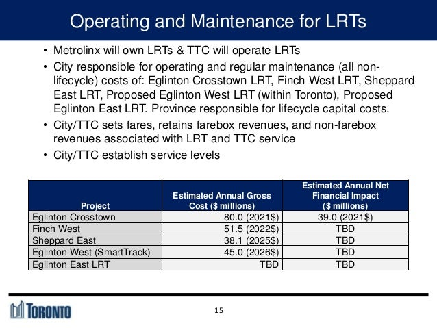 Transit Network Plan Update and Financial Strategy