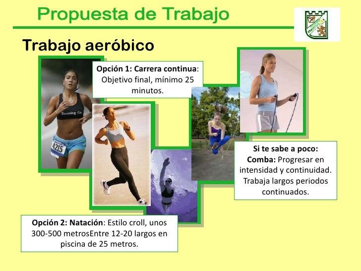 FortalecimientoCon autocargas: usa el peso de tu propio cuerpo como resistencia                                           ...