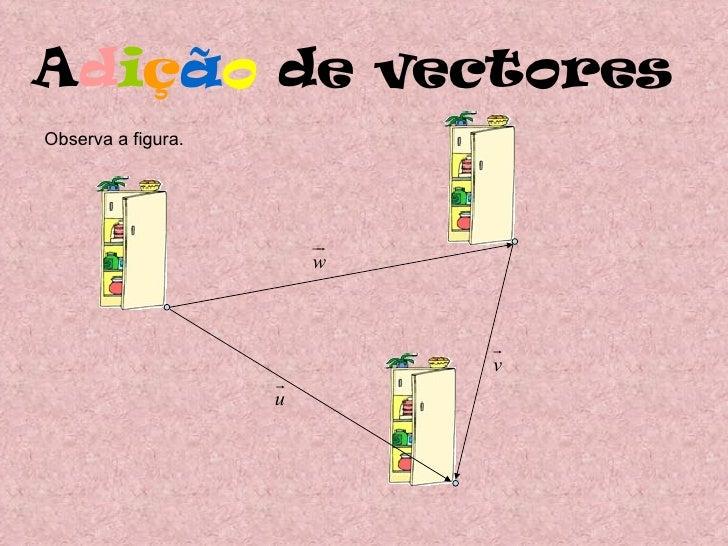 Adição de vectoresObserva a figura.                        u                        r                        w            ...