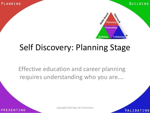Self Discovery: Planning Stage Effective education and career planning requires understanding who you are…. Copyright 2015...