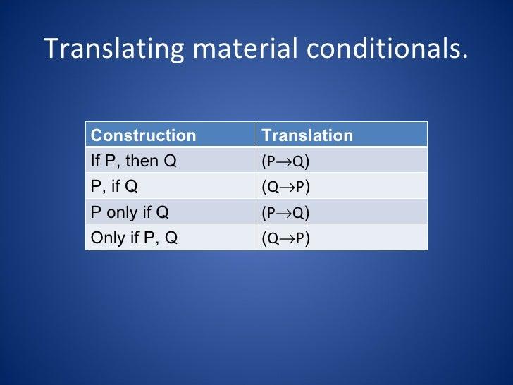 Translating English To Propositional Logic