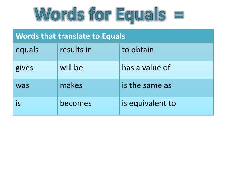 Translating Words Into Algebra Equations