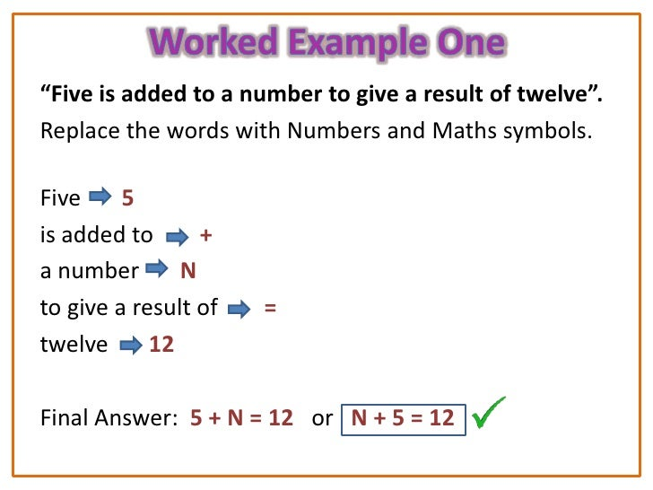 One of our Algebra 1 standards is that students be able to ...