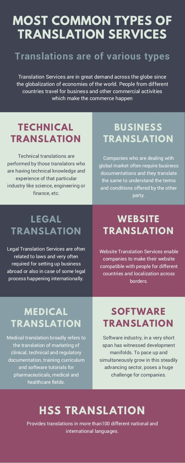 Common Types Of Language Translation - Types of languages in the world