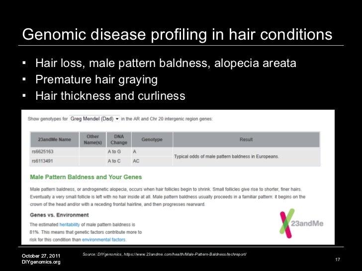 Genomic disease profiling in hair conditions <ul><li>Hair loss, male pattern baldness, alopecia areata </li></ul><ul><li>P...