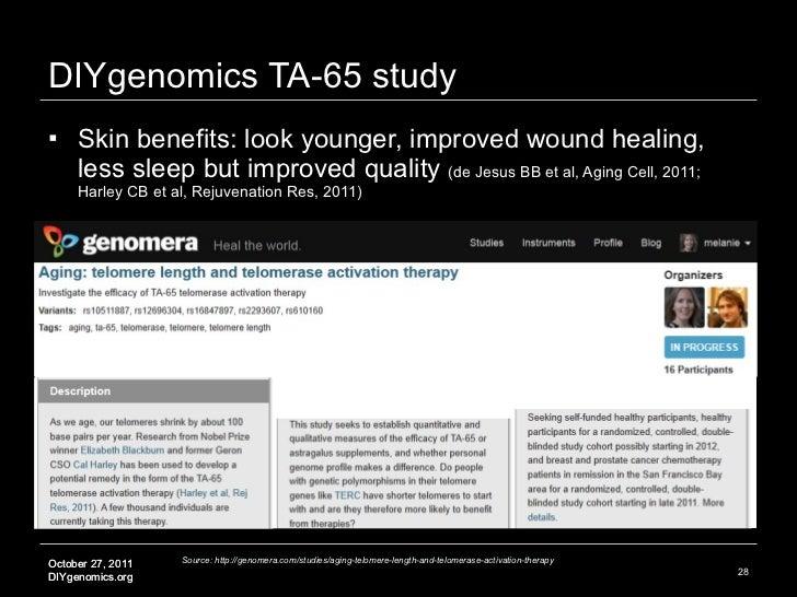 DIYgenomics TA-65 study <ul><li>Skin benefits: look younger, improved wound healing, less sleep but improved quality  (de ...