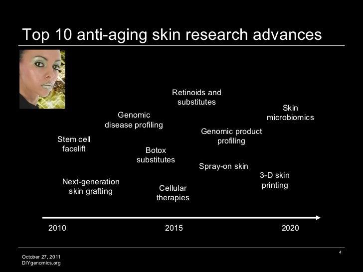 Top 10 anti-aging skin research advances Botox substitutes Skin microbiomics 3-D skin printing Next-generation skin grafti...