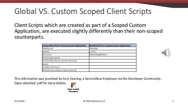 Servicenow client script documentation