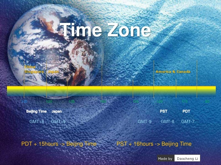 Time Zone<br />China<br />Singapore Japan                                    America & Canada<br />                  ...