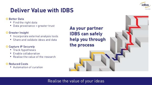 ©2014 IDBS Realise the value of your ideas Deliver Value with IDBS Better Data • Find the right data • Data provenance = ...