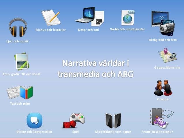 Manus och historier      Dator och kod      Webb och molntjänster  Ljud och musik                                         ...