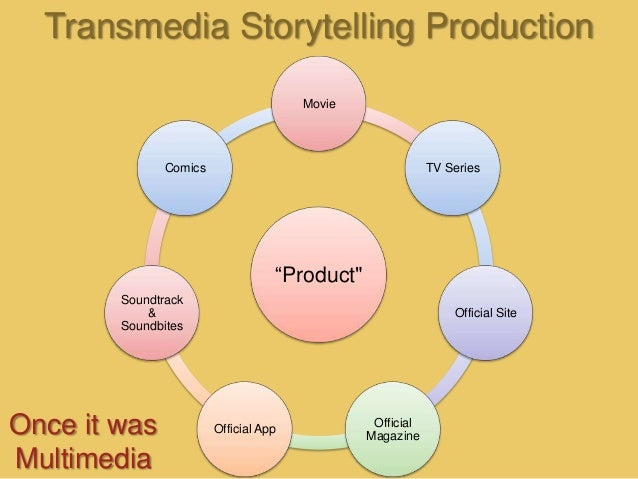 transmedia storytelling Transmedia storytelling the librarian's guide by amanda s hovious seeking a one-stop shop for understanding and implementing transmedia-rich library programs.