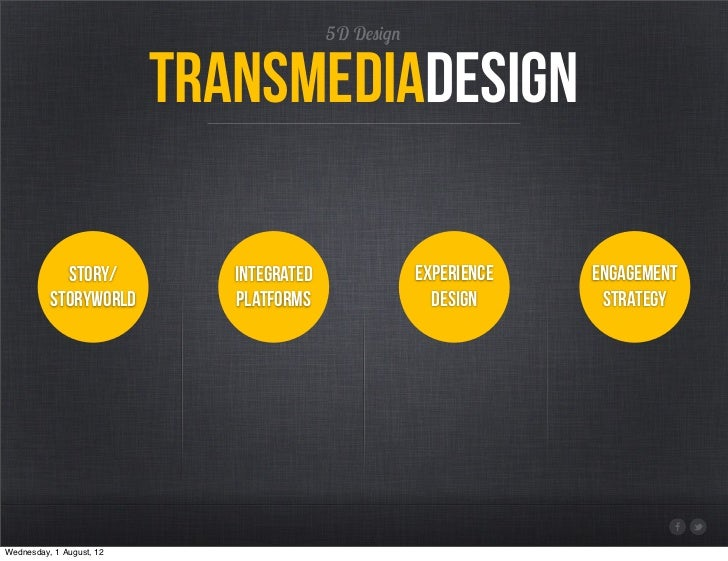 5D Design                          transmediadesign            story/           integrated               experience   enga...