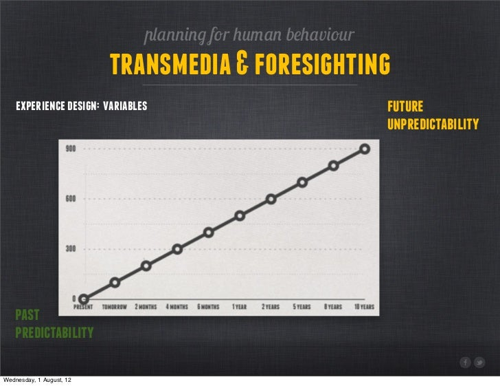 planning for human behaviour                          transmedia & foresighting    experience design: variables           ...