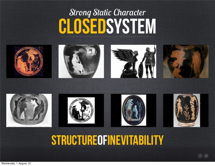Strong Static Character                           closedsystem                          structureofinevitabilityWednesday,...