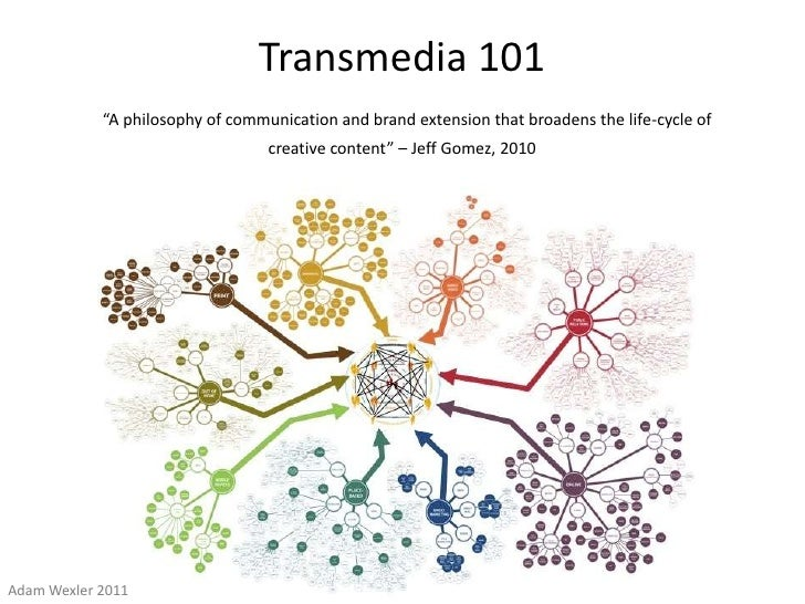 "Transmedia 101""A philosophy of communication and brand extension that broadens the life-cycle of creative content"" – Jeff ..."