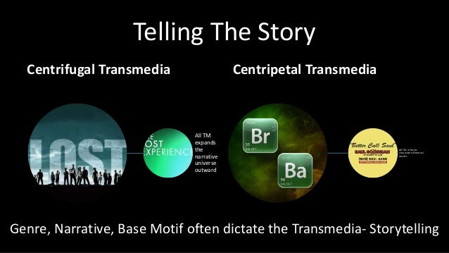 telling a story across multiple media transmedia The ability to tell a large-scale story across multiple media, while having a presence in the culture for a long time (think wizard of oz) really transformed with the addition of television and then the web to the storytelling opportunities.