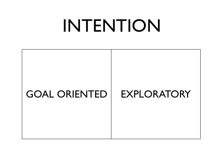 INTENTION GOAL ORIENTED:   EXPLORATORY:     PUZZLES           PLAY    QUESTS           SPATIAL     GAMES          EMERGENT...