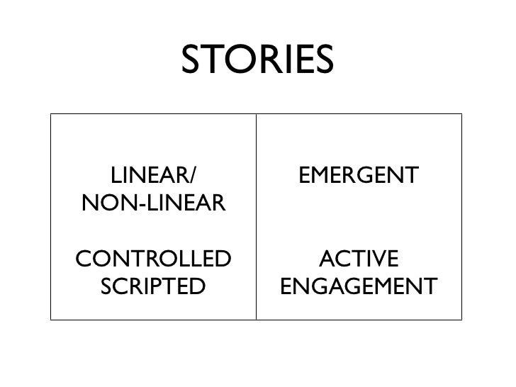 STORIES  CAUSE & EFFECT      LINKING                    THROUGH    = PLOT        ASSOCIATIONS