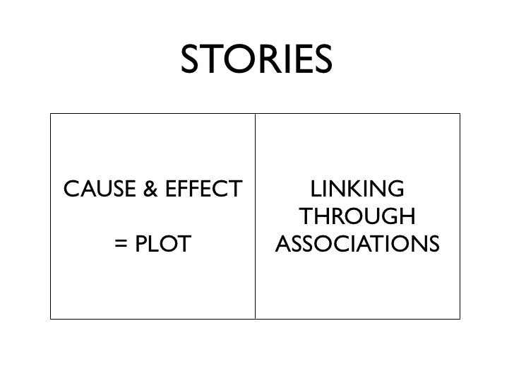 STORIES         DYNAMIC      RELATIONS