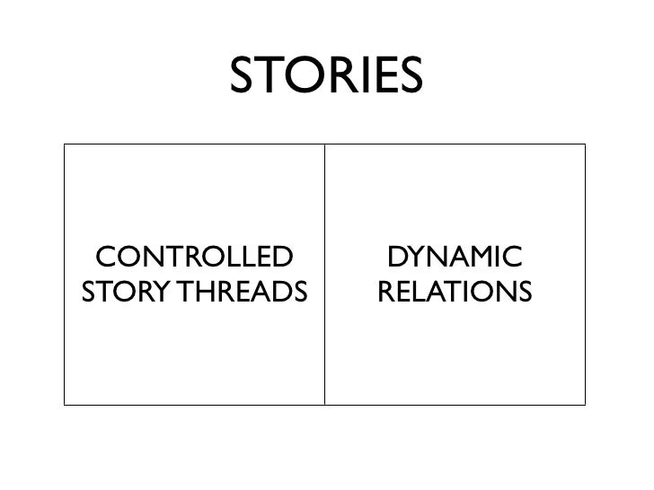 STORIES    STORY        STORY CONTAINED     CREATED     IN           BY   DESIGN    PARTICIPANT