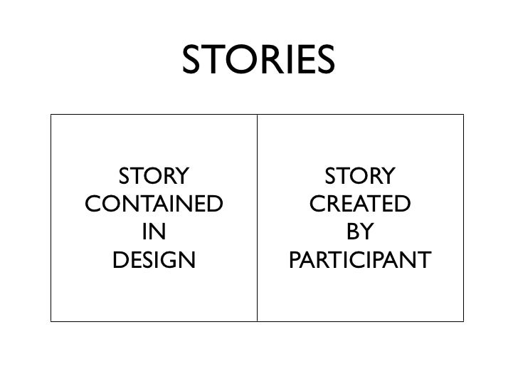 IF INTERACTIVITY ≠ PLOT, HOW TO CREATE NARRATIVE      COHERENCE?          = STORY       = IMMERSION      = SATISFACTION