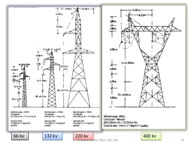 High tension power lines in bangalore dating 2