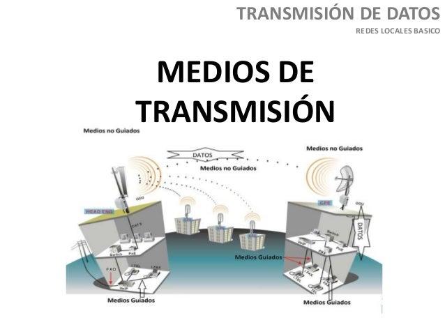 TRANSMISIÓN DE DATOSREDES LOCALES BASICOMEDIOS DETRANSMISIÓN