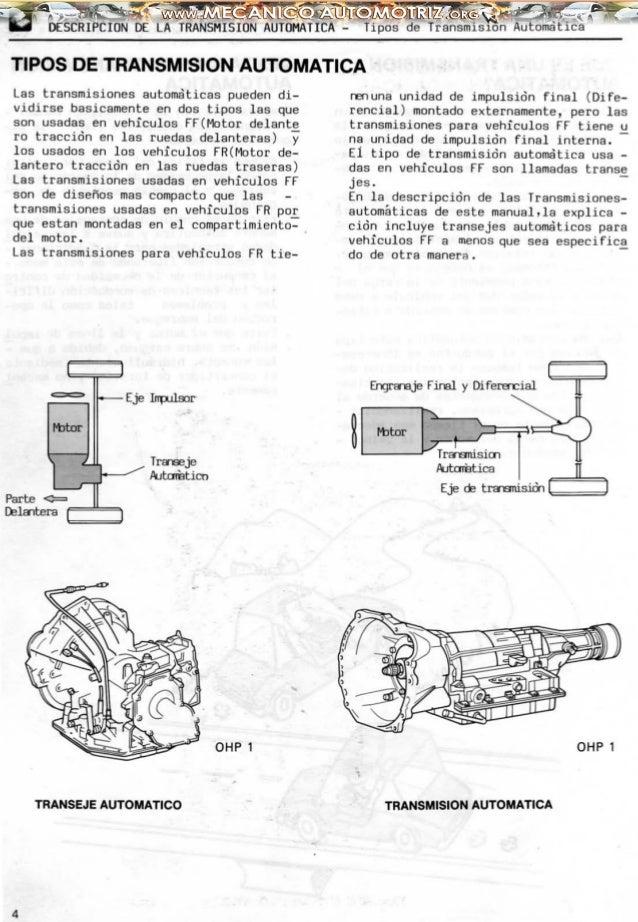 Tipos de transmisiones automaticas